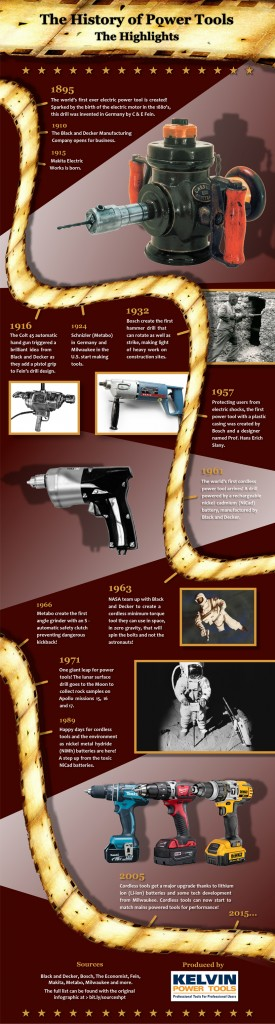The History of Power Tools: Highlights Infographic