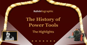Infographic history power tools facebook post