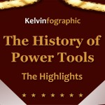 Infographic History power tools twitter post