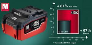 Metabo LiHD batteries power