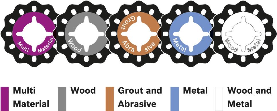 Bosch Starlock Multi-Tool Blades Colour Coding