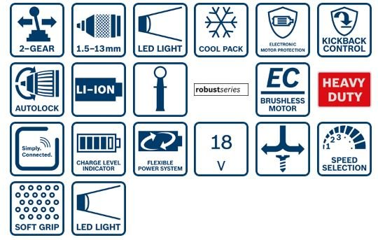 GSB18V-85C features with Bosch icons