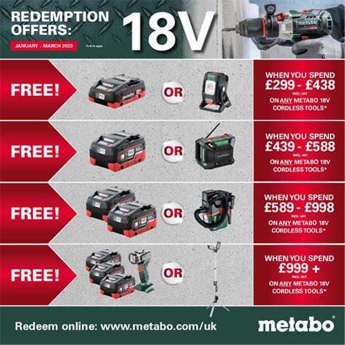 Metabo KS 18 LTX 57 18V Circular Saw (2x 8Ah LiHD)