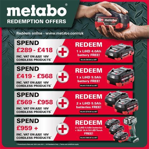 Metabo W 18 LTX 115 Quick 18V 115mm Angle Grinder (2x 5.5Ah LiHD)