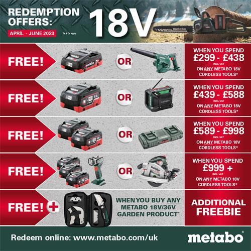 Metabo W 18 LTX 125 18V 125mm Grinder (Naked, MetaBox)