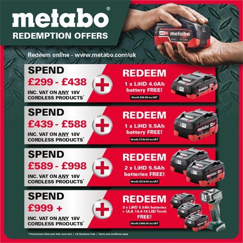 Metabo WB18LTXBL125 Quick 18V 125mm Angle Grinder (2x 5.5Ah LiHD)