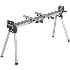 saw-stands category