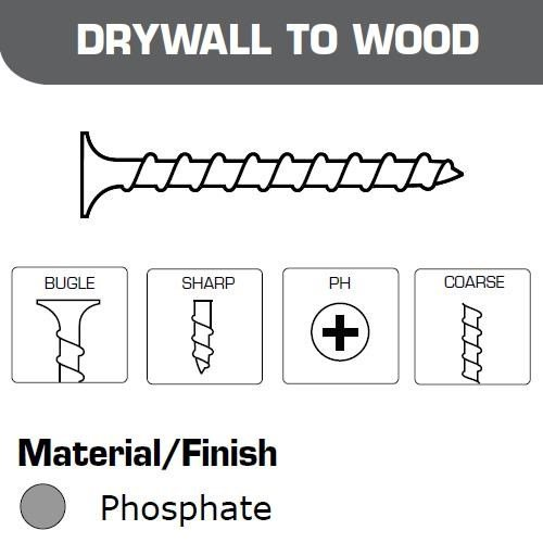 Senco Technofast 3.9x 45mm Drywall-Wood Collated Screws (1000pk)