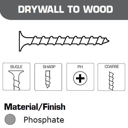 Senco Technofast 3.9x 55mm Drywall-Wood Collated Screws (1000pk)
